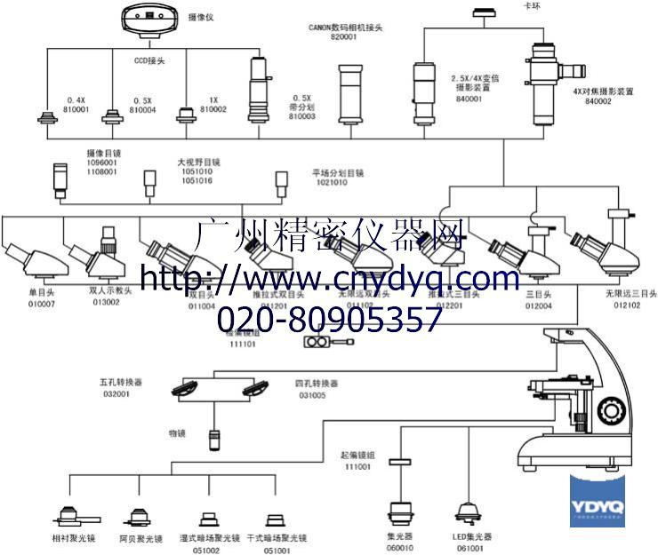 电路 电路图 电子 设计 素材 原理图 740_625