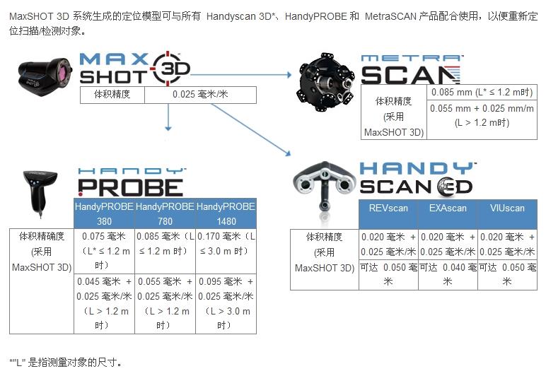 光学坐标摄影测量系统